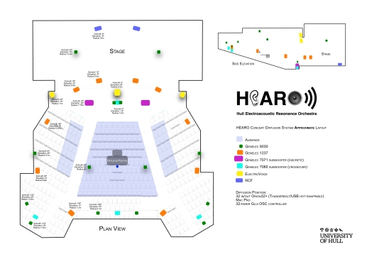 HEARO Concert Layout approx